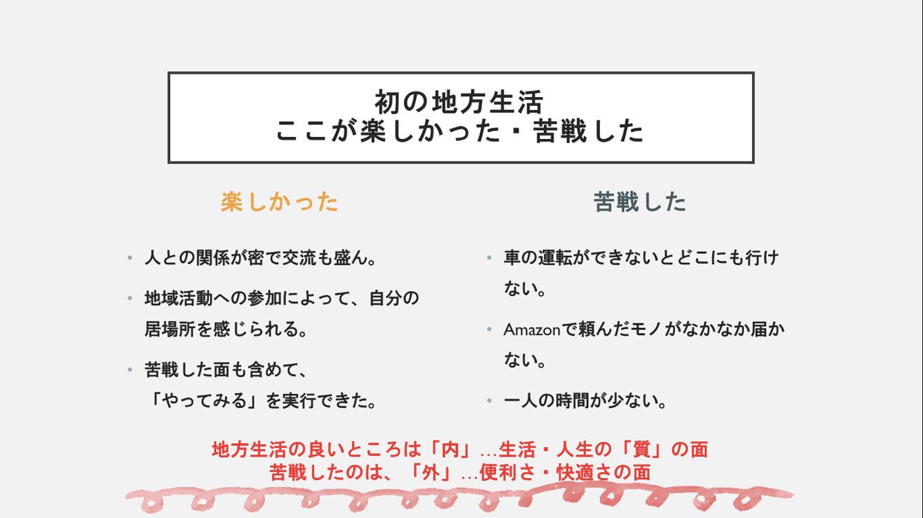 西川が、初の東京以外での生活での「楽しかった/苦戦した」をまとめてみたもの。